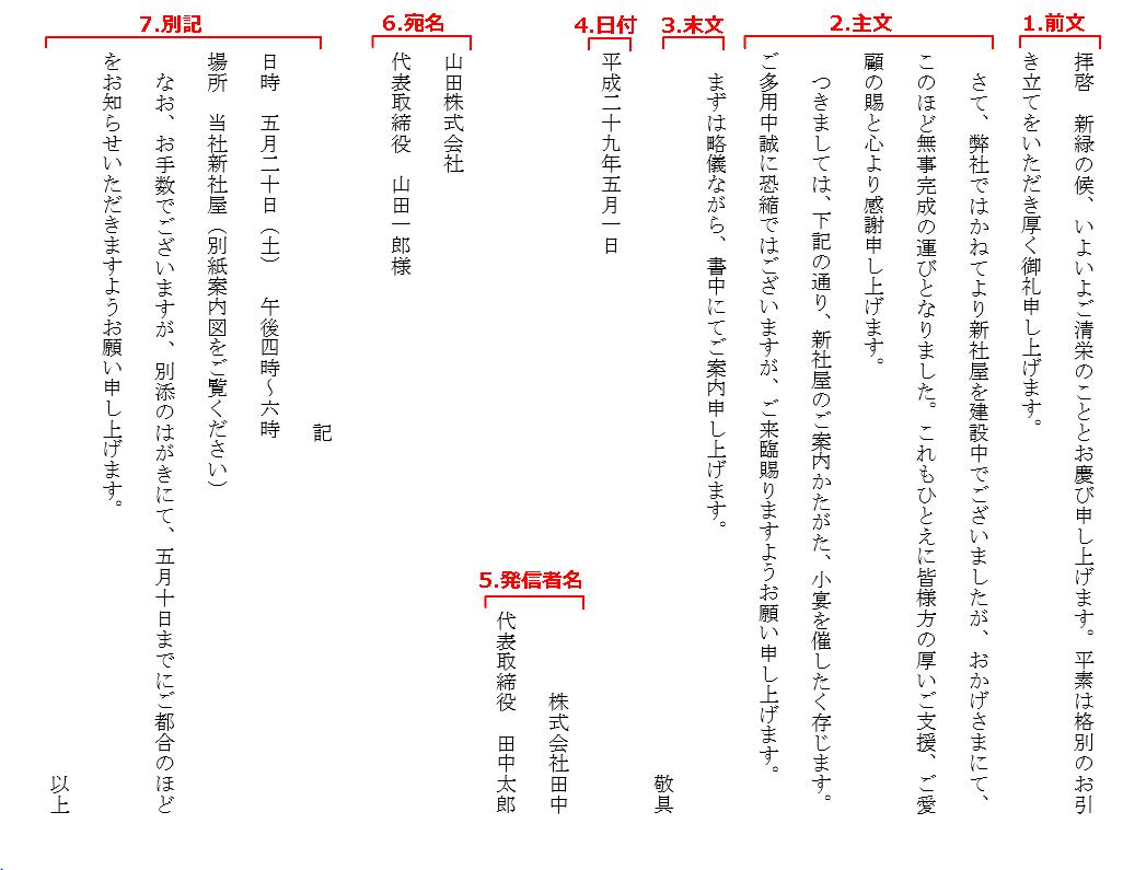 社交・儀礼文書の書き方