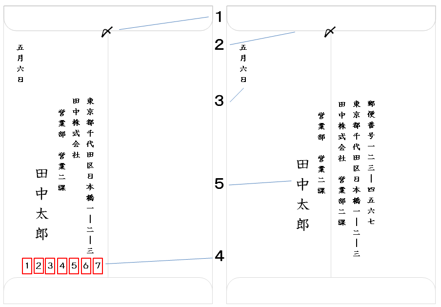 和封筒の書き方(裏書き)