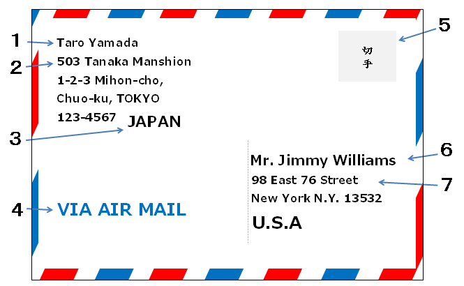 エアメールの書き方(日本から海外)
