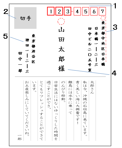 絵葉書の書き方(縦書き)