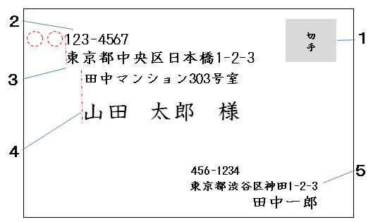 横書きのはがきの書き方(郵便番号枠なし)