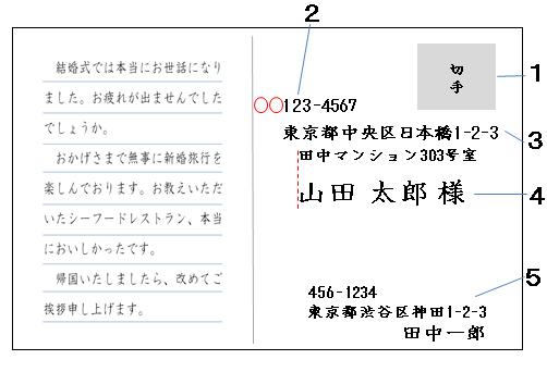 絵葉書の書き方(横書き2)