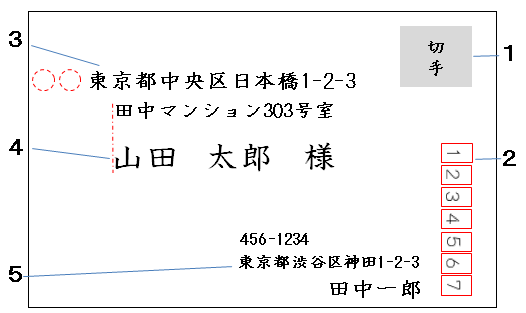 横書きのはがきの書き方(郵便番号枠あり)
