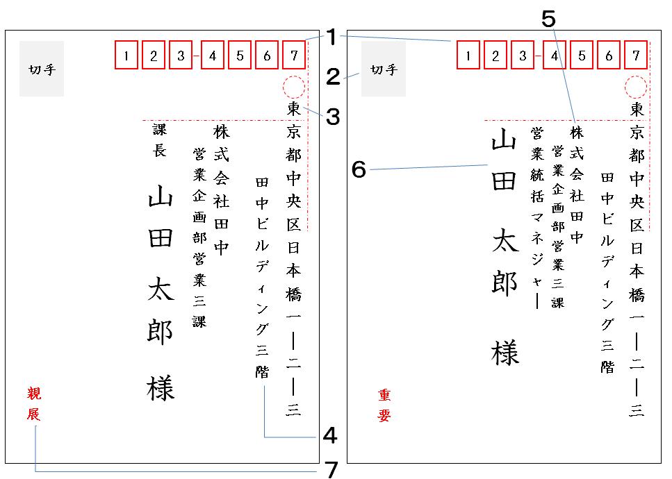 和封筒の書き方(表書き・法人)