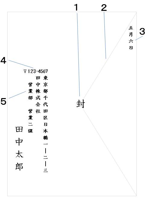 洋封筒の書き方(裏・縦書き)