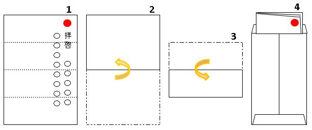 四つ折りの折り方