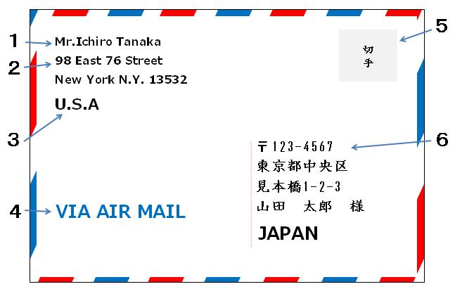エアメールの書き方(海外から日本)