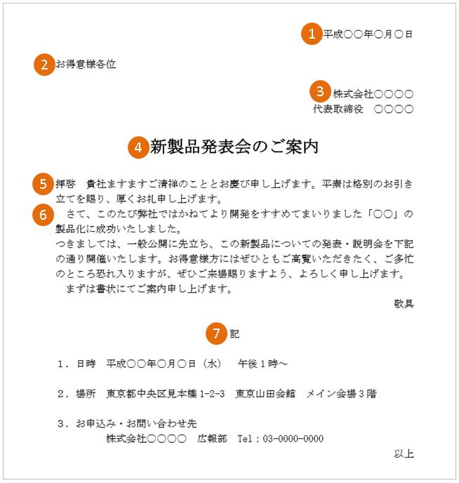 新製品発表会の案内状(文例・テンプレート)
