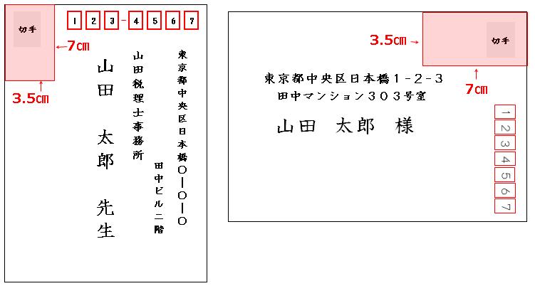 切手を貼る位置
