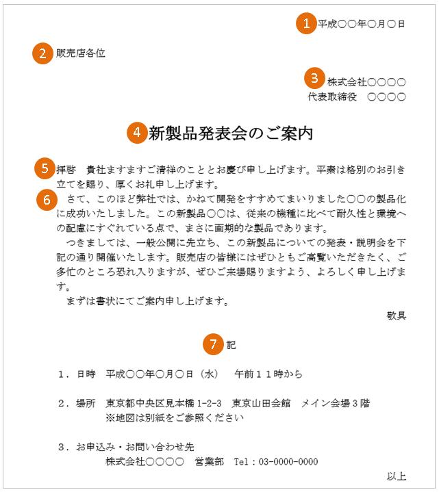 新製品発表会の案内状(環境に配慮・文例・テンプレート)