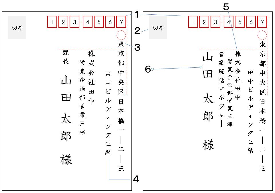 洋封筒の書き方(表書き)