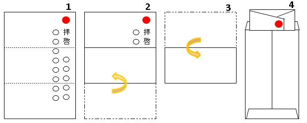 三つ折りの折り方