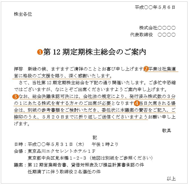 株主総会の案内状の文例・テンプレート1