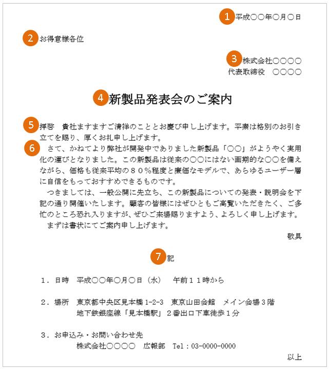 新製品発表会の案内状(低価格・文例・テンプレート)